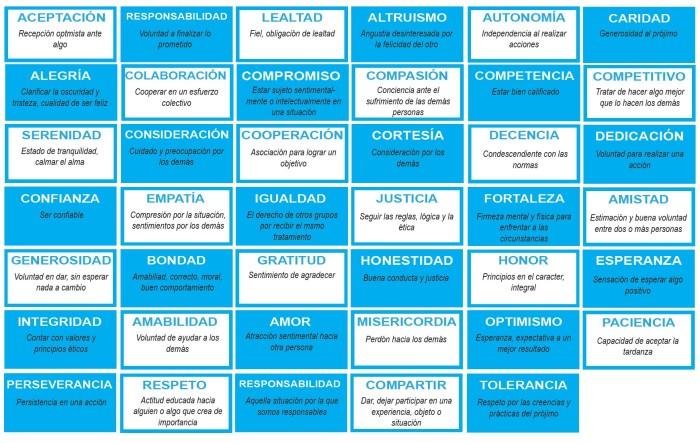 valores listado formato tabla.jpg
