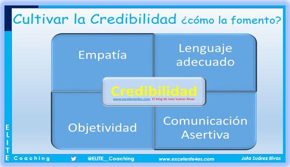 credibilidad 4 variables para cultivarla