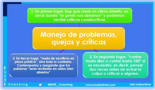 errores manejo de criticas quejas problemas