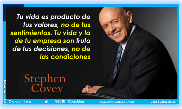 proactividad valores y decisiones Covey