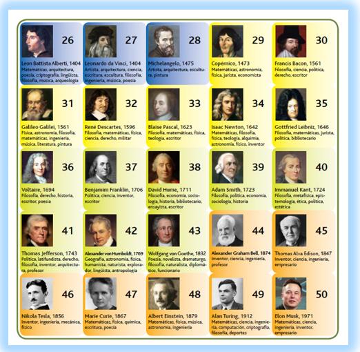 renacentistas polimatas desde el Renacimiento